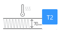 Transmission thermique